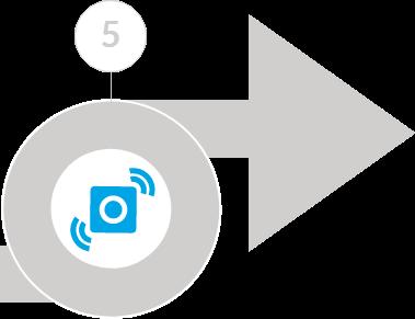 RPA Task Process 5